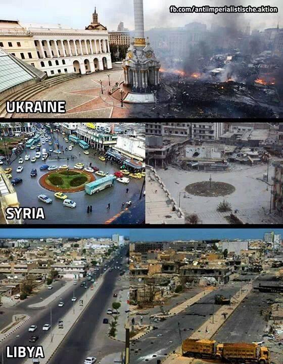 ukraine-syria-libya