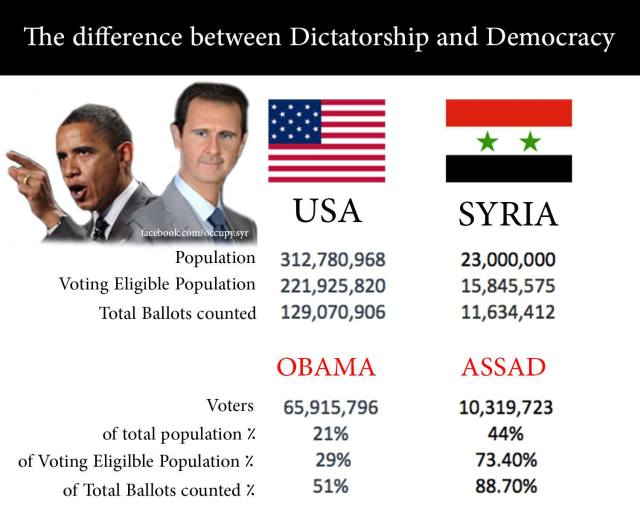 bashar-vs-obama-big