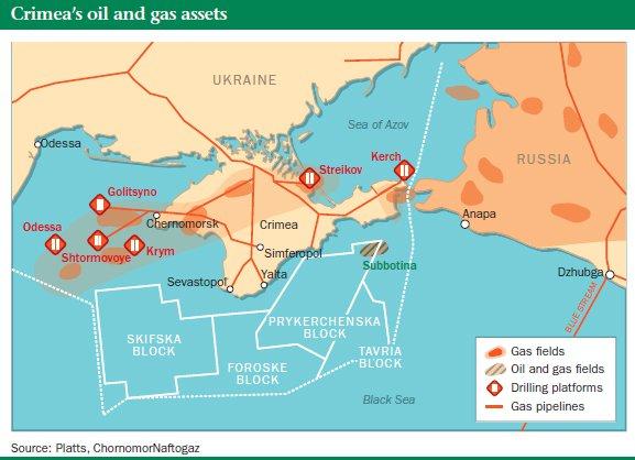 Crimean-energy-assets